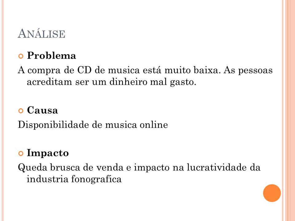 A NÁLISE Problema A compra de CD de musica está muito baixa. As pessoas acreditam ser um dinheiro mal gasto. Causa Disponibilidade de musica online Im