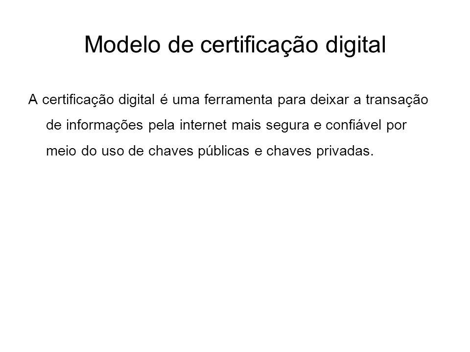 Modelo de certificação digital A certificação digital é uma ferramenta para deixar a transação de informações pela internet mais segura e confiável por meio do uso de chaves públicas e chaves privadas.