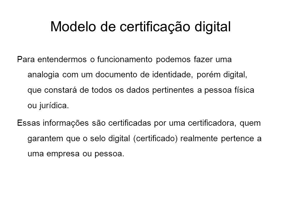 Modelo de certificação digital Para entendermos o funcionamento podemos fazer uma analogia com um documento de identidade, porém digital, que constará de todos os dados pertinentes a pessoa física ou jurídica.
