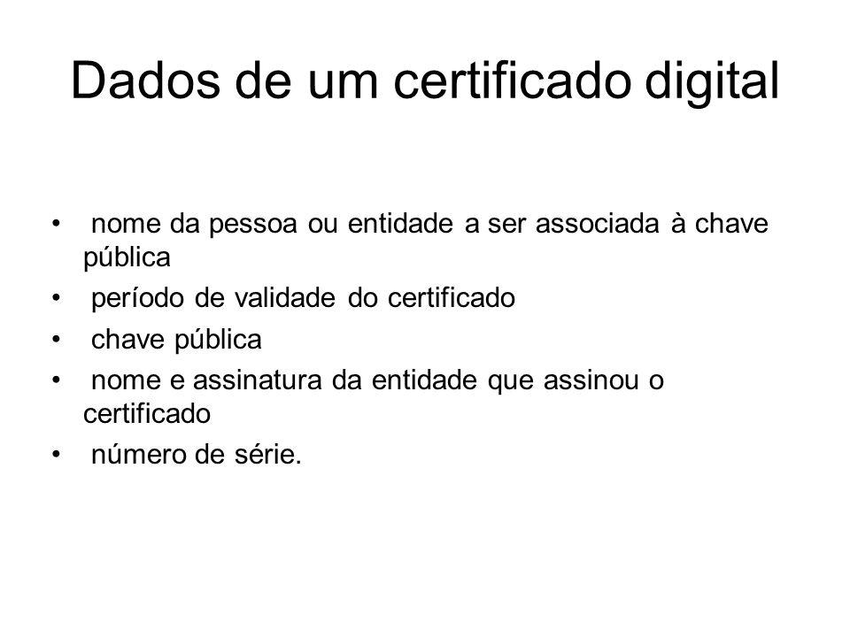 Dados de um certificado digital nome da pessoa ou entidade a ser associada à chave pública período de validade do certificado chave pública nome e assinatura da entidade que assinou o certificado número de série.