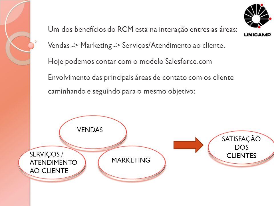 Um dos benefícios do RCM esta na interação entres as áreas: Vendas -> Marketing -> Serviços/Atendimento ao cliente. Hoje podemos contar com o modelo S