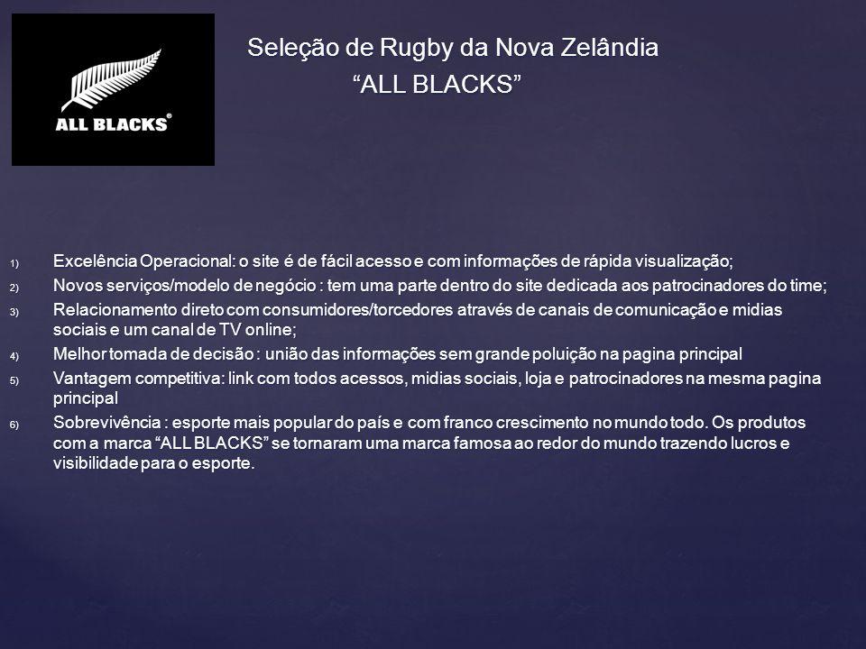 Seleção de Rugby da Nova Zelândia ALL BLACKS ALL BLACKS Excelência Operacional: o site é de fácil acesso e com informações de rápida visualização; Exc