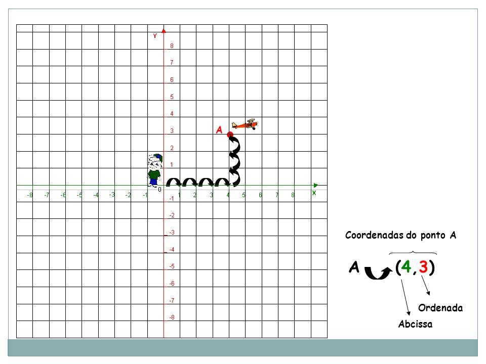 A (4,3) Coordenadas do ponto A Abcissa Ordenada A