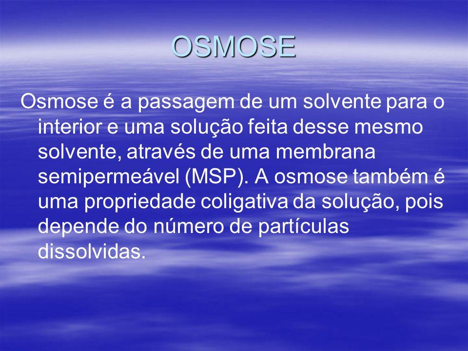 OSMOSE Osmose é a passagem de um solvente para o interior e uma solução feita desse mesmo solvente, através de uma membrana semipermeável (MSP). A osm