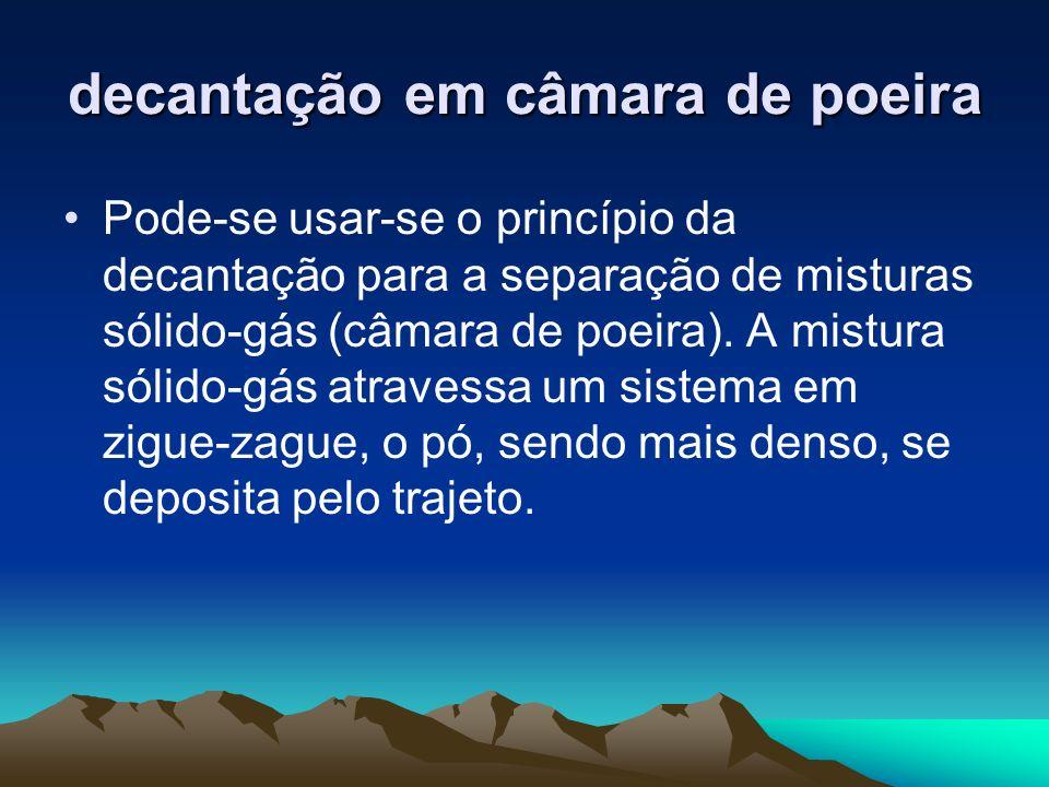 decantação em câmara de poeira Pode-se usar-se o princípio da decantação para a separação de misturas sólido-gás (câmara de poeira). A mistura sólido-