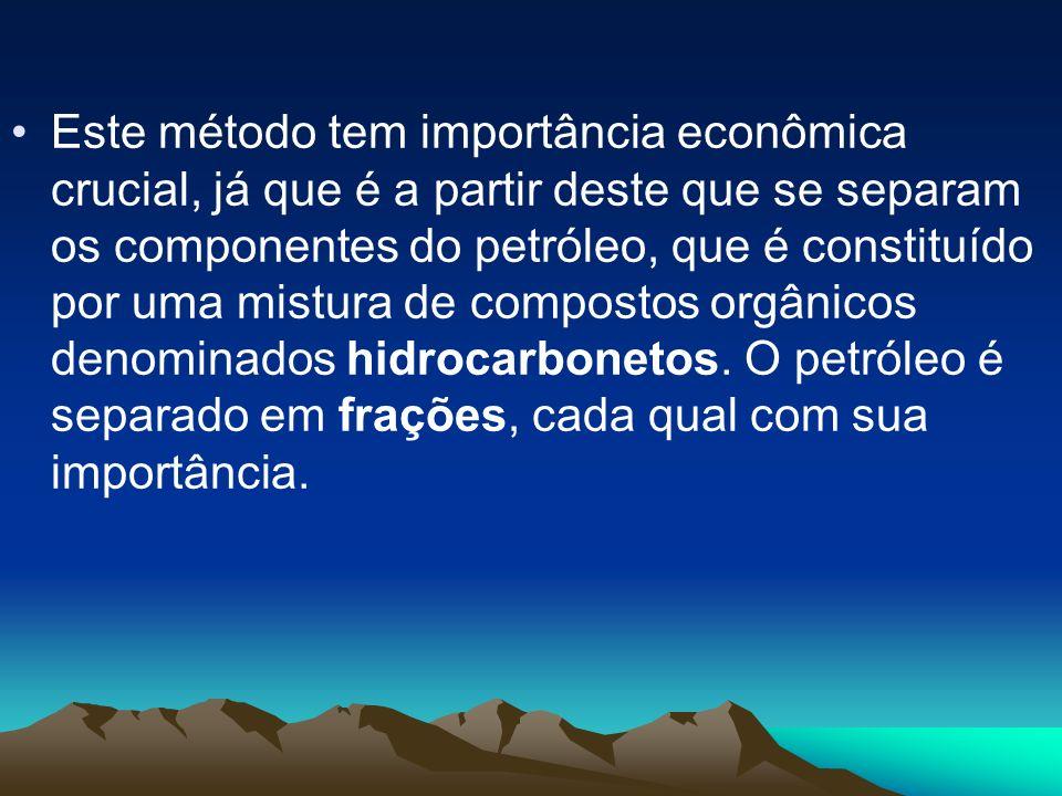 Este método tem importância econômica crucial, já que é a partir deste que se separam os componentes do petróleo, que é constituído por uma mistura de