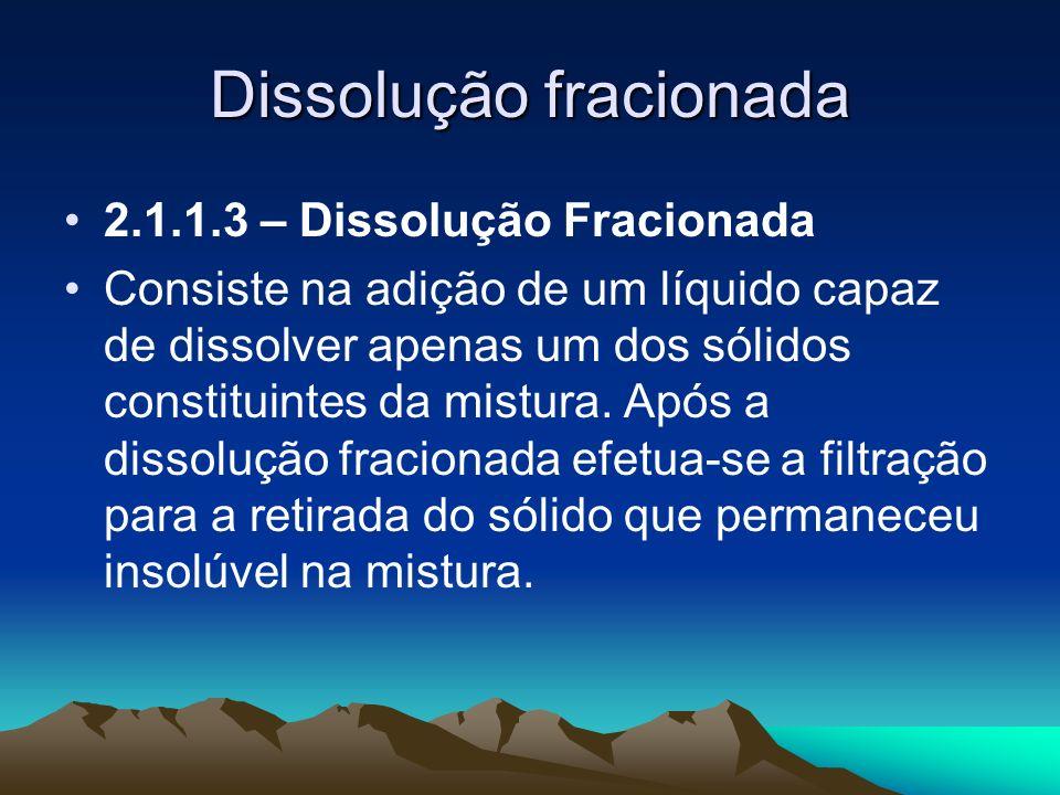 Dissolução fracionada 2.1.1.3 – Dissolução Fracionada Consiste na adição de um líquido capaz de dissolver apenas um dos sólidos constituintes da mistu