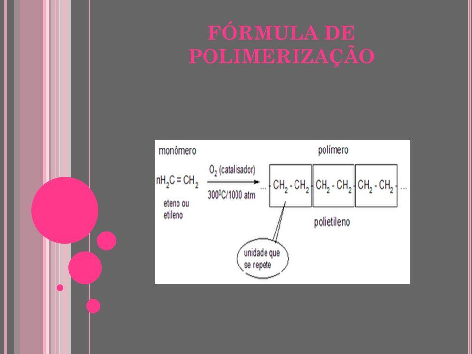 REAÇÕES POLIMERIZAÇÃO A polimerização é uma reação em que as moléculas menores (monómeros) se combinam quimicamente (por valências principais) para fo