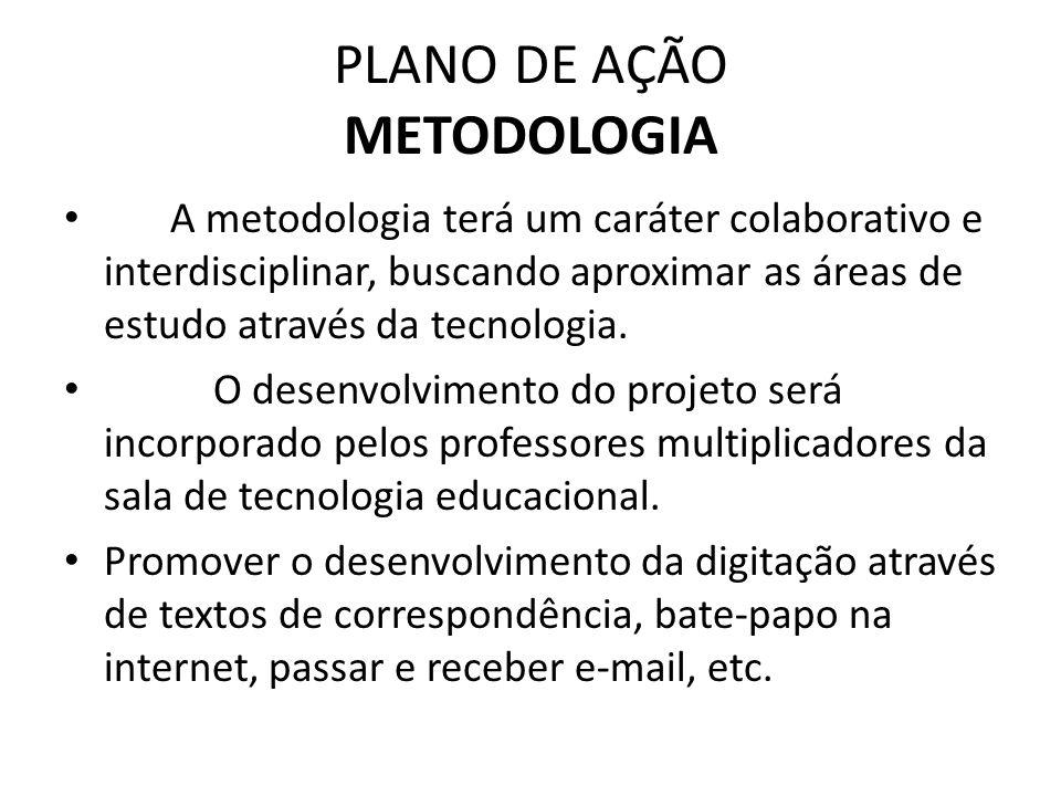 PLANO DE AÇÃO METODOLOGIA A metodologia terá um caráter colaborativo e interdisciplinar, buscando aproximar as áreas de estudo através da tecnologia.