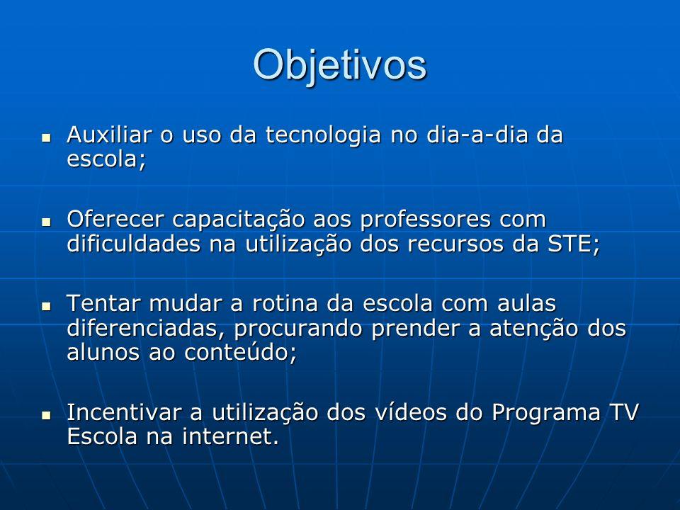 Objetivos Auxiliar o uso da tecnologia no dia-a-dia da escola; Auxiliar o uso da tecnologia no dia-a-dia da escola; Oferecer capacitação aos professor