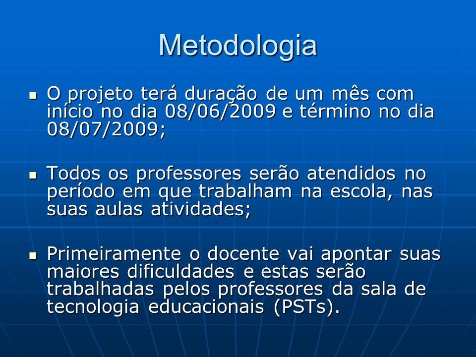 Metodologia O projeto terá duração de um mês com início no dia 08/06/2009 e término no dia 08/07/2009; O projeto terá duração de um mês com início no