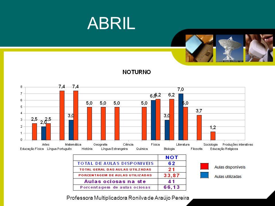 ABRIL Professora Multiplicadora Ronilva de Araújo Pereira