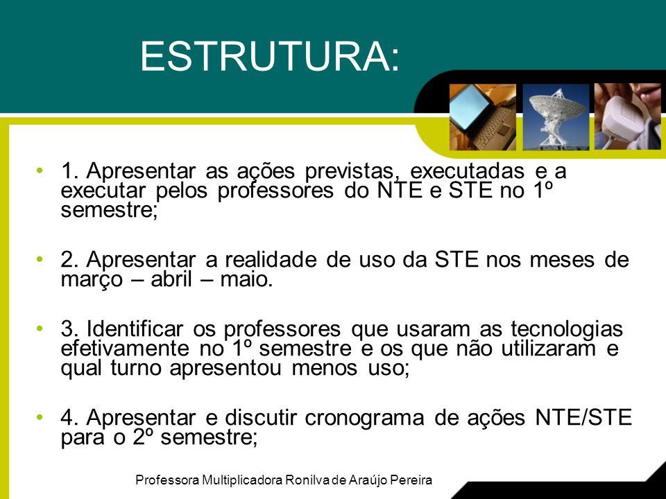 ESTRUTURA: 1. Apresentar as ações previstas, executadas e a executar pelos professores do NTE e STE no 1º semestre; 2. Apresentar a realidade de uso d