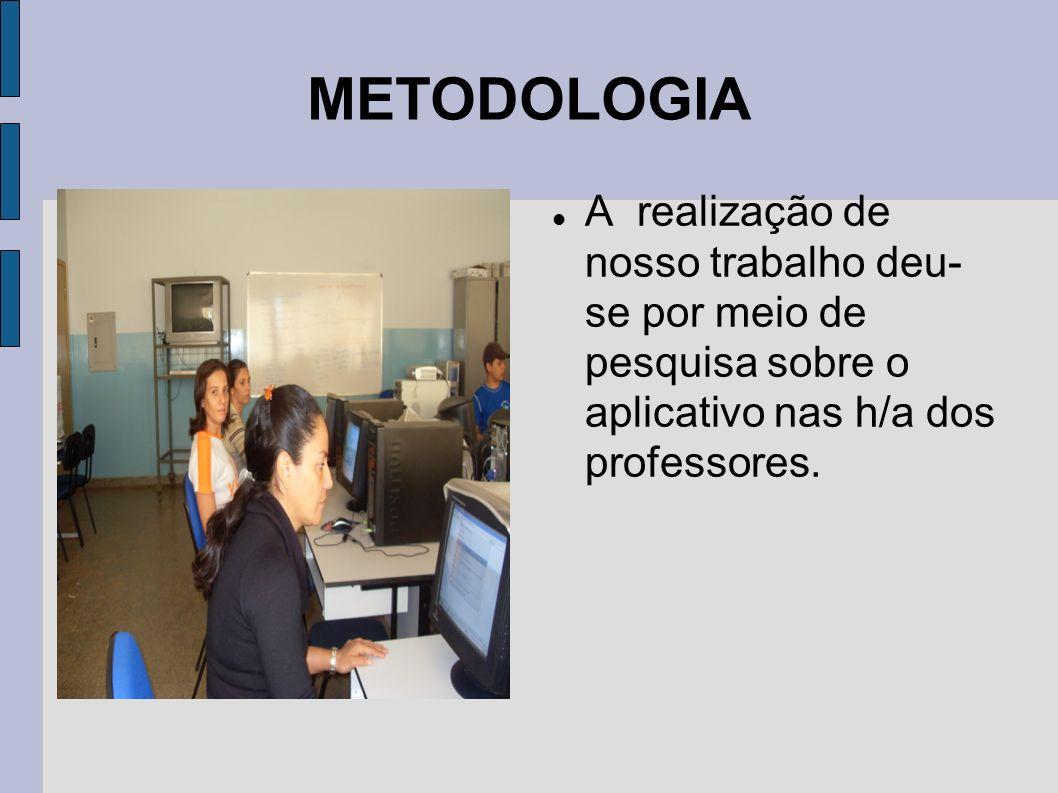 METODOLOGIA A realização de nosso trabalho deu- se por meio de pesquisa sobre o aplicativo nas h/a dos professores.
