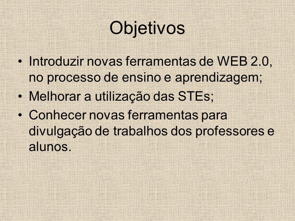 Blogs criados Blog da Prof.Karina Blog da Prof. Luzia Blog do 3º ano do Ensino Médio Blog do Prof.