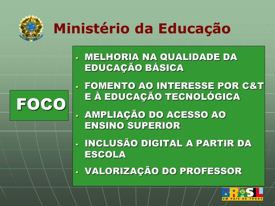 Ministério da Educação FOCO FOCO MELHORIA NA QUALIDADE DA EDUCAÇÃO BÁSICA MELHORIA NA QUALIDADE DA EDUCAÇÃO BÁSICA FOMENTO AO INTERESSE POR C&T E À EDUCAÇÃO TECNOLÓGICA FOMENTO AO INTERESSE POR C&T E À EDUCAÇÃO TECNOLÓGICA AMPLIAÇÃO DO ACESSO AO ENSINO SUPERIOR AMPLIAÇÃO DO ACESSO AO ENSINO SUPERIOR INCLUSÃO DIGITAL A PARTIR DA ESCOLA INCLUSÃO DIGITAL A PARTIR DA ESCOLA VALORIZAÇÃO DO PROFESSOR VALORIZAÇÃO DO PROFESSOR