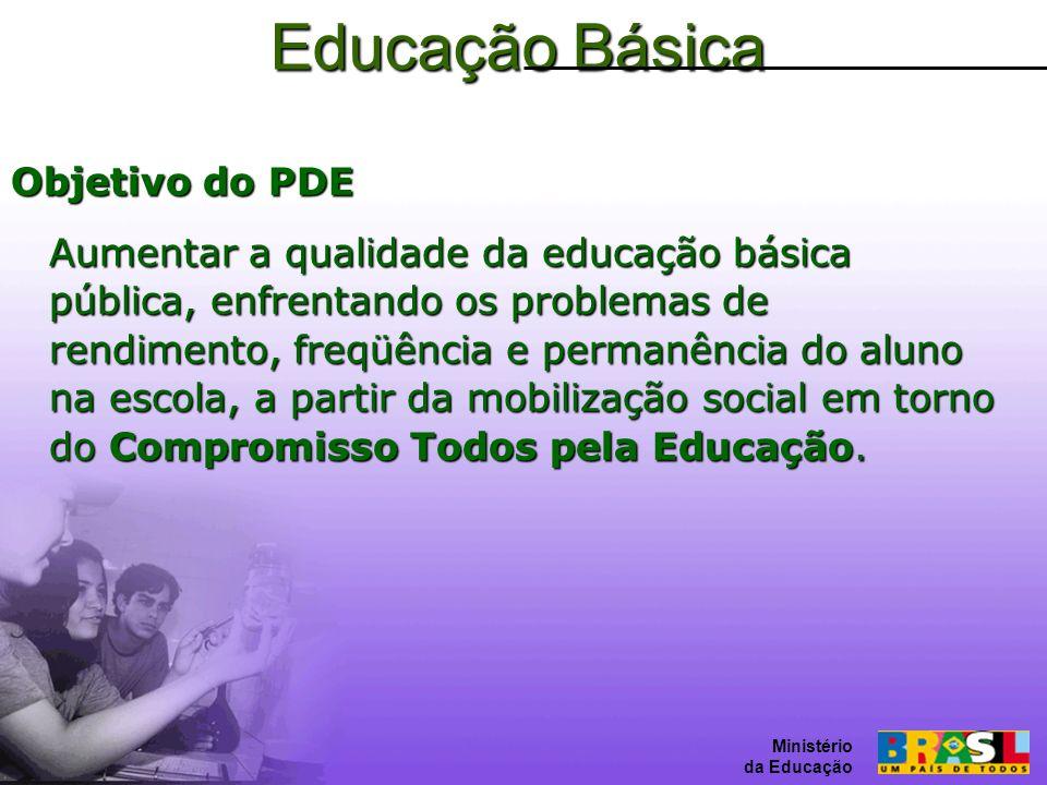 Educação Básica Objetivo do PDE Aumentar a qualidade da educação básica pública, enfrentando os problemas de rendimento, freqüência e permanência do aluno na escola, a partir da mobilização social em torno do Compromisso Todos pela Educação.