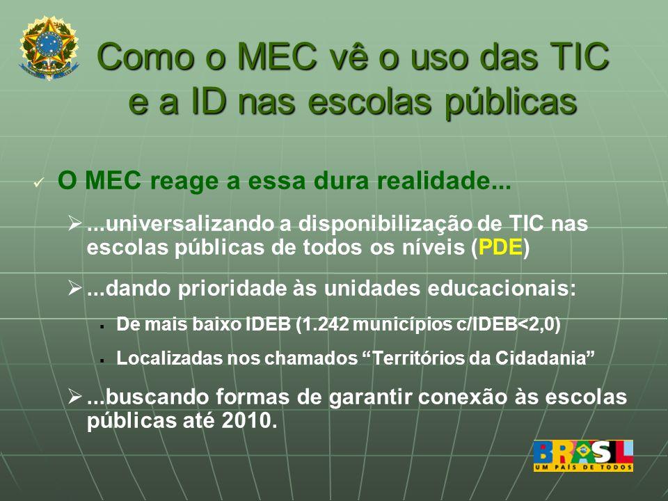 Como o MEC vê o uso das TIC e a ID nas escolas públicas O MEC reage a essa dura realidade......universalizando a disponibilização de TIC nas escolas públicas de todos os níveis (PDE)...dando prioridade às unidades educacionais: De mais baixo IDEB (1.242 municípios c/IDEB<2,0) Localizadas nos chamados Territórios da Cidadania...buscando formas de garantir conexão às escolas públicas até 2010.