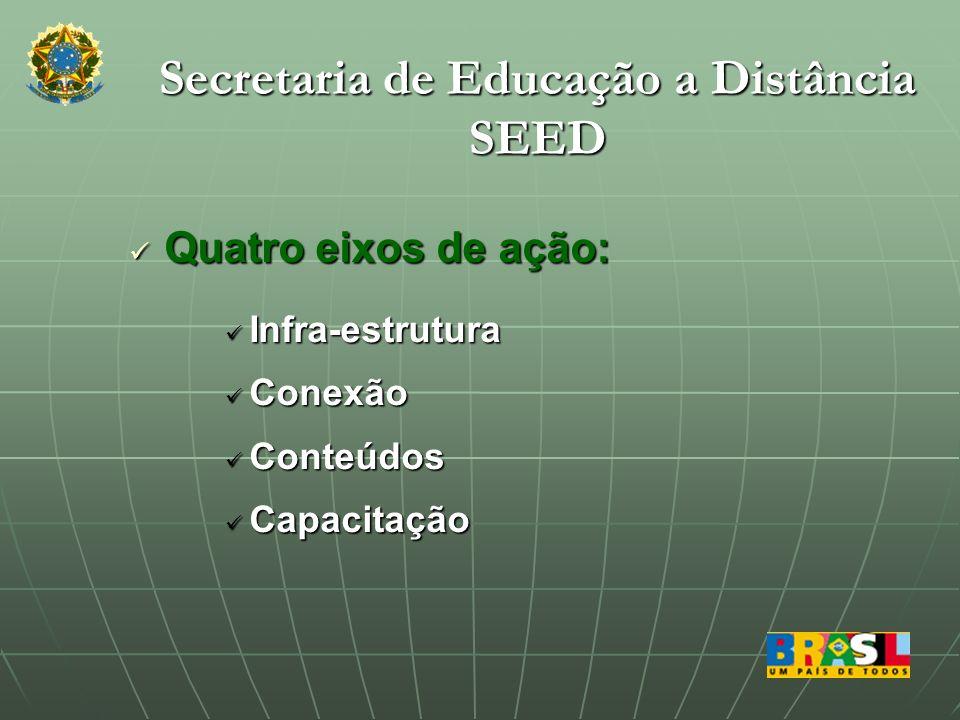 Secretaria de Educação a Distância SEED Quatro Quatro eixos de ação: Infra-estrutura Infra-estrutura Conexão Conexão Conteúdos Conteúdos Capacitação Capacitação