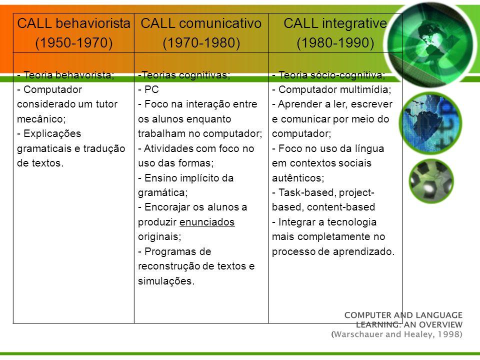 CALL behaviorista (1950-1970) CALL comunicativo (1970-1980) CALL integrative (1980-1990) - Teoria behavorista; - Computador considerado um tutor mecân