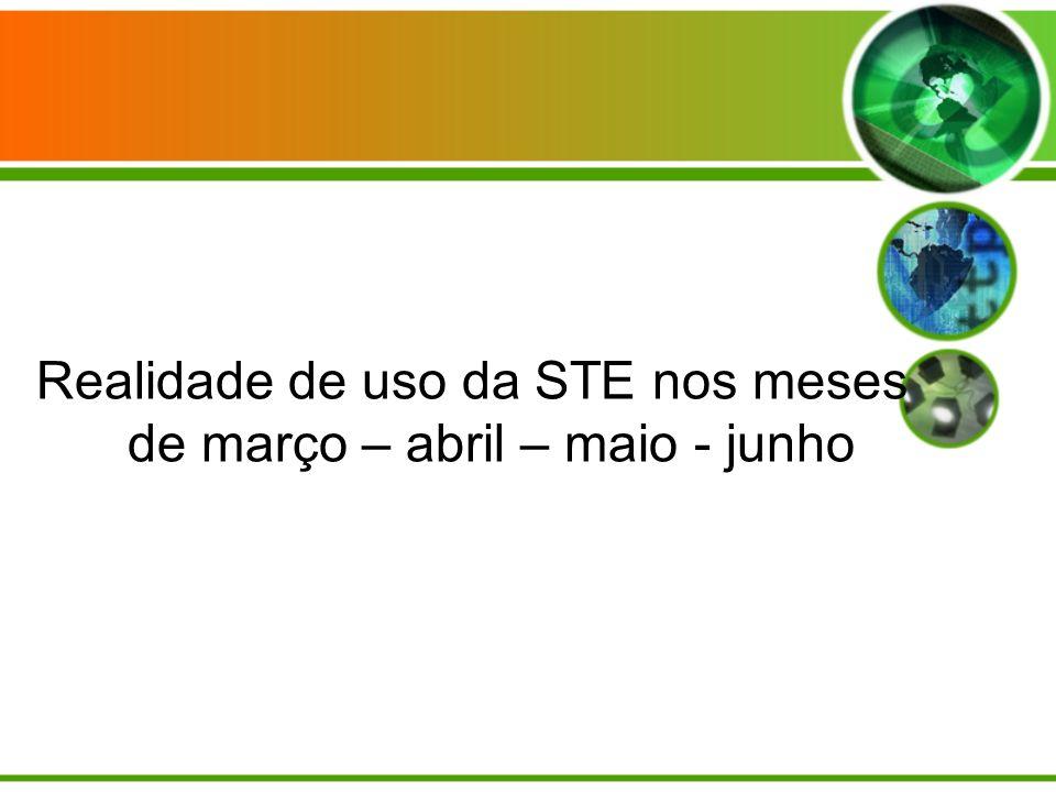 Realidade de uso da STE nos meses de março – abril – maio - junho