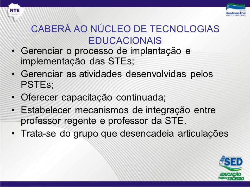 CABERÁ AO NÚCLEO DE TECNOLOGIAS EDUCACIONAIS Gerenciar o processo de implantação e implementação das STEs; Gerenciar as atividades desenvolvidas pelos