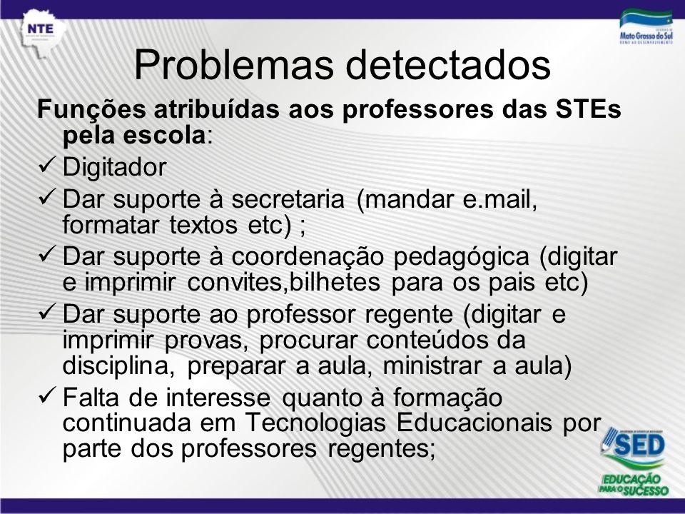 Problemas detectados Funções atribuídas aos professores das STEs pela escola: Digitador Dar suporte à secretaria (mandar e.mail, formatar textos etc)