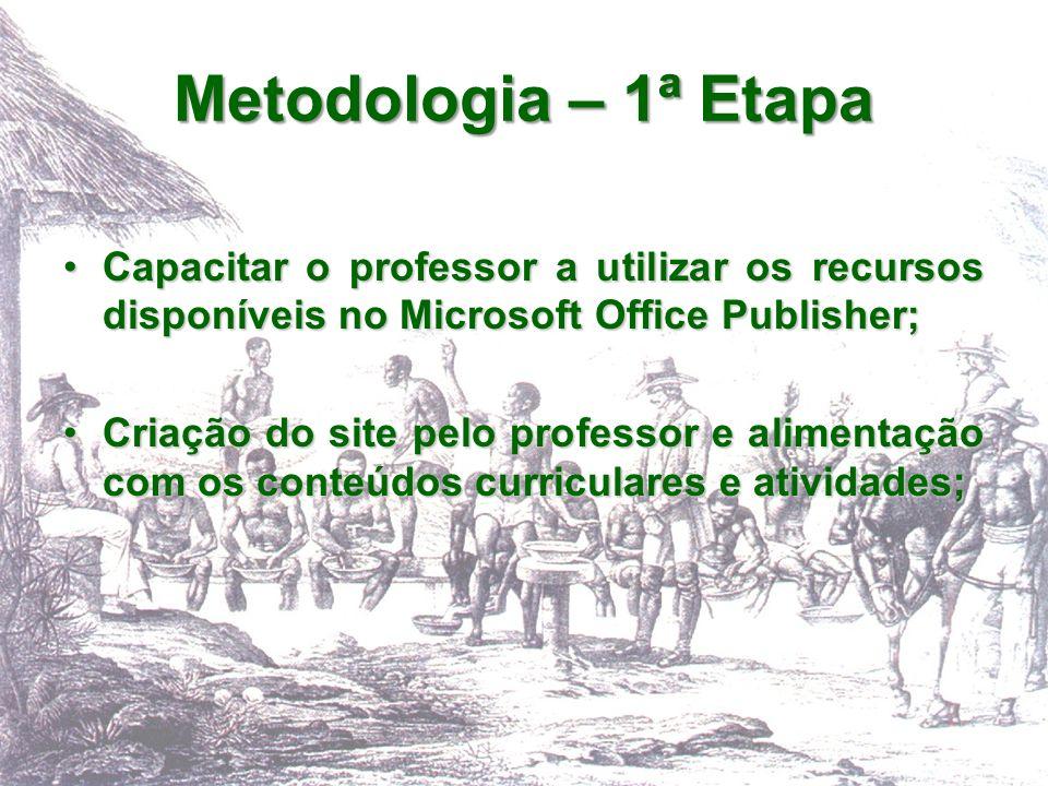 Metodologia – 1ª Etapa Capacitar o professor a utilizar os recursos disponíveis no Microsoft Office Publisher;Capacitar o professor a utilizar os recu