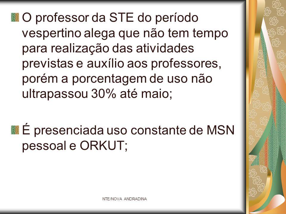 NTE/NOVA ANDRADINA O professor da STE do período vespertino alega que não tem tempo para realização das atividades previstas e auxílio aos professores