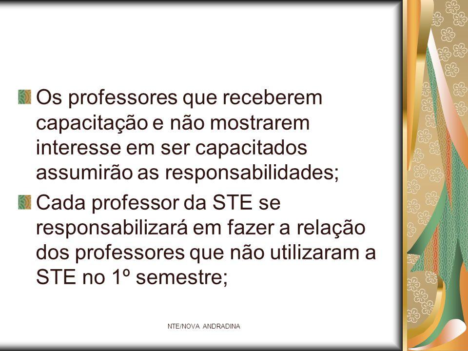 NTE/NOVA ANDRADINA Os professores que receberem capacitação e não mostrarem interesse em ser capacitados assumirão as responsabilidades; Cada professo