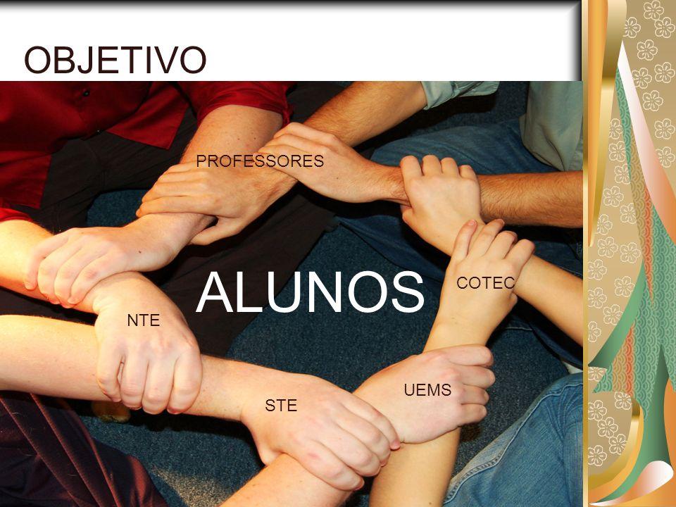 NTE/NOVA ANDRADINA OBJETIVO NTE STE COTEC PROFESSORES ALUNOS UEMS