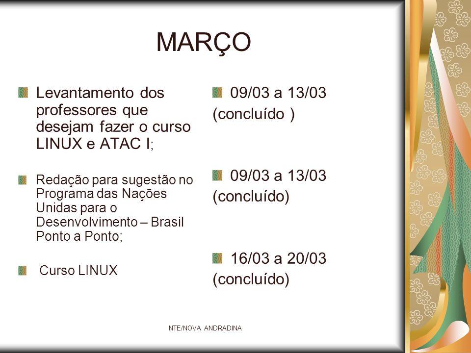 NTE/NOVA ANDRADINA ABRIL Entrega do vídeo Linux; Entrega dos vídeos PNUD Introdução à Sala de aula virtual – aula inaugural do curso de 100 horas 07/04 A 15/04 (concluído) 07/04 A 15/04 (concluído) 13/04 a 17/04 (concluído)