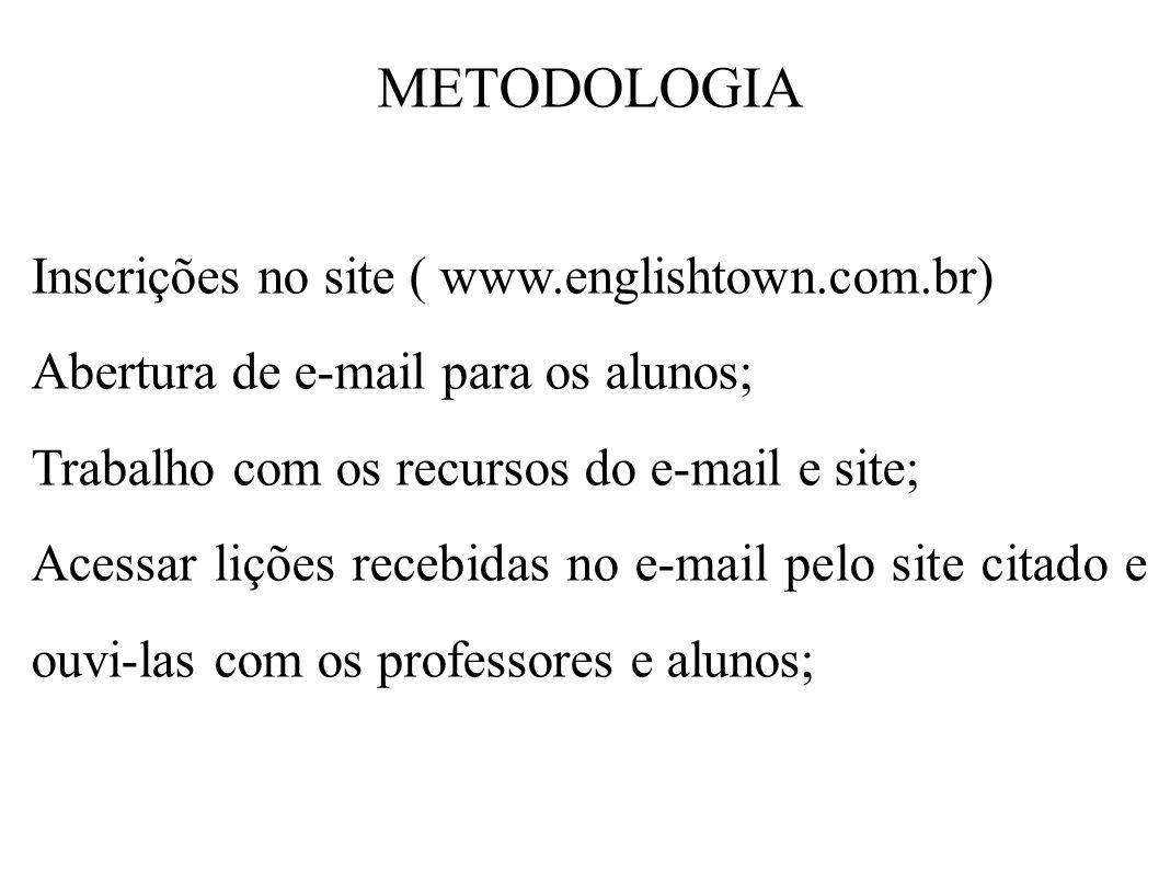 METODOLOGIA Inscrições no site ( www.englishtown.com.br) Abertura de e-mail para os alunos; Trabalho com os recursos do e-mail e site; Acessar lições