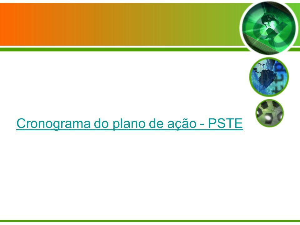 Cronograma do plano de ação - PSTE