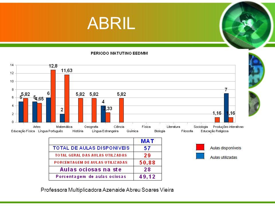 ABRIL Professora Multiplicadora Azenaide Abreu Soares Vieira