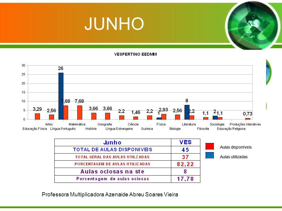 JUNHO Professora Multiplicadora Azenaide Abreu Soares Vieira