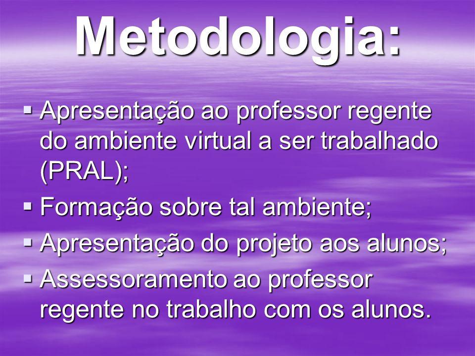 Metodologia: Apresentação ao professor regente do ambiente virtual a ser trabalhado (PRAL); Apresentação ao professor regente do ambiente virtual a se