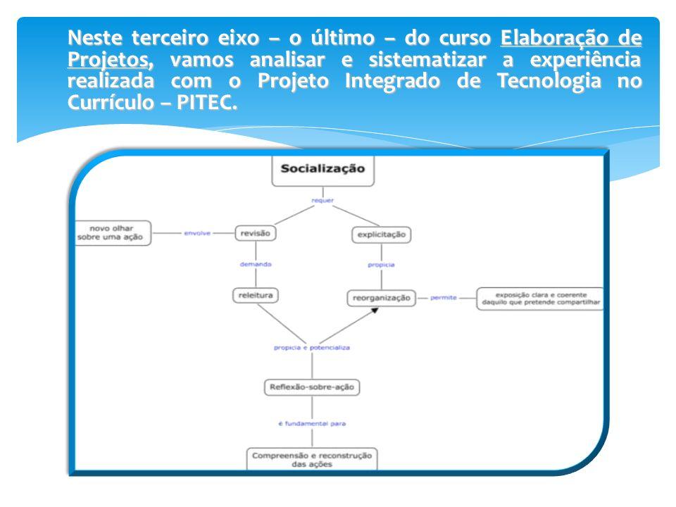 Neste terceiro eixo – o último – do curso Elaboração de Projetos, vamos analisar e sistematizar a experiência realizada com o Projeto Integrado de Tec