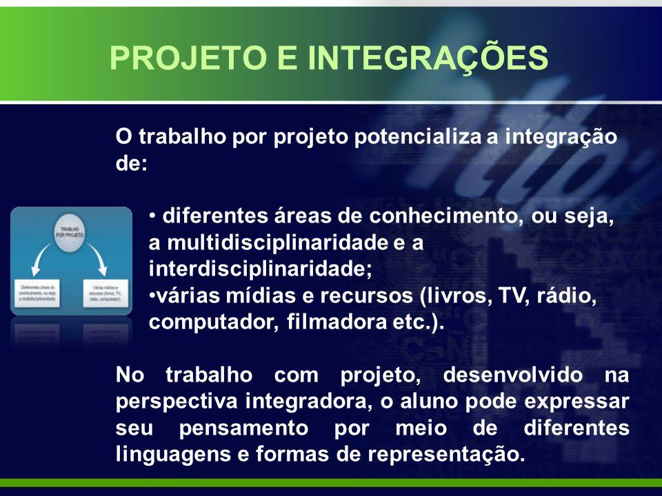 PROJETO E INTEGRAÇÕES O trabalho por projeto potencializa a integração de: diferentes áreas de conhecimento, ou seja, a multidisciplinaridade e a interdisciplinaridade; várias mídias e recursos (livros, TV, rádio, computador, filmadora etc.).