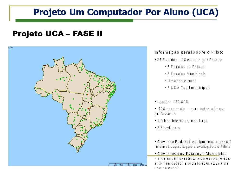 Projeto Um Computador Por Aluno (UCA) Projeto UCA – FASE II