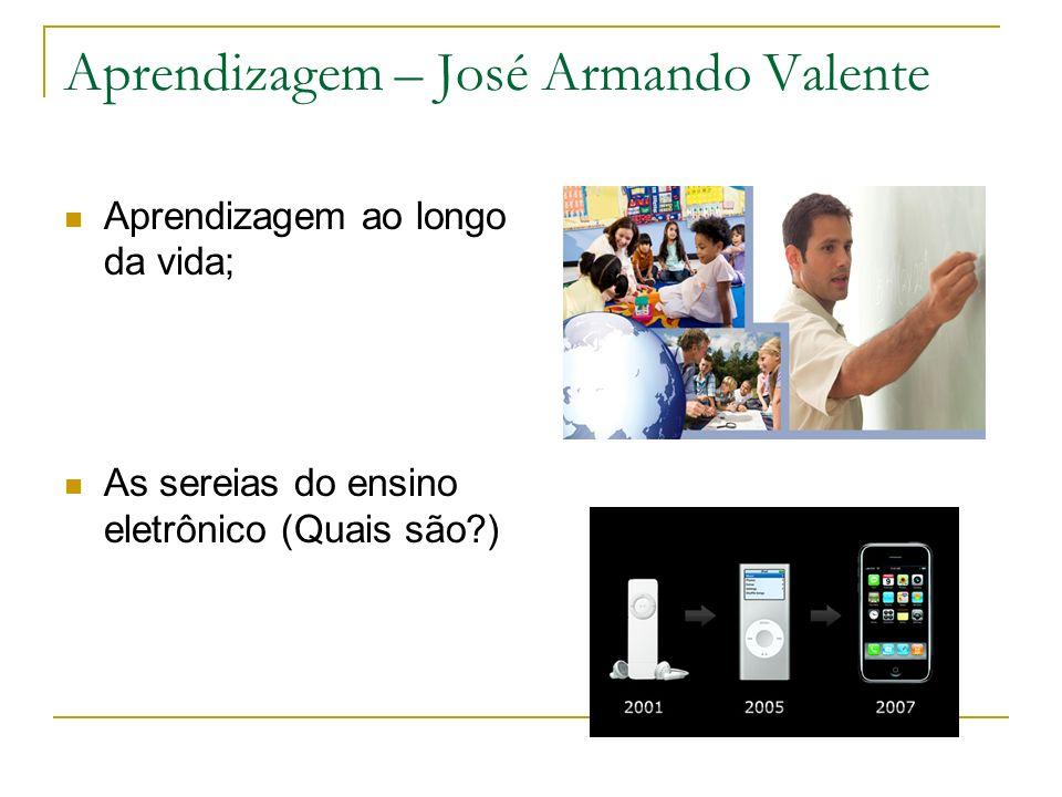 Aprendizagem – José Armando Valente Aprendizagem ao longo da vida; As sereias do ensino eletrônico (Quais são?)