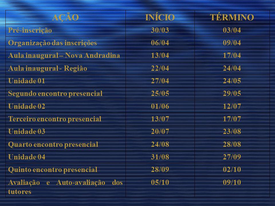 09/1005/10Avaliação e Auto-avaliação dos tutores 02/1028/09Quinto encontro presencial 27/0931/08Unidade 04 28/0824/08Quarto encontro presencial 23/0820/07Unidade 03 17/0713/07Terceiro encontro presencial 12/0701/06Unidade 02 29/0525/05Segundo encontro presencial 24/0527/04Unidade 01 24/0422/04Aula inaugural - Região 17/0413/04Aula inaugural – Nova Andradina 09/0406/04Organização das inscrições 03/0430/03Pré-inscrição TÉRMINOINÍCIOAÇÃO