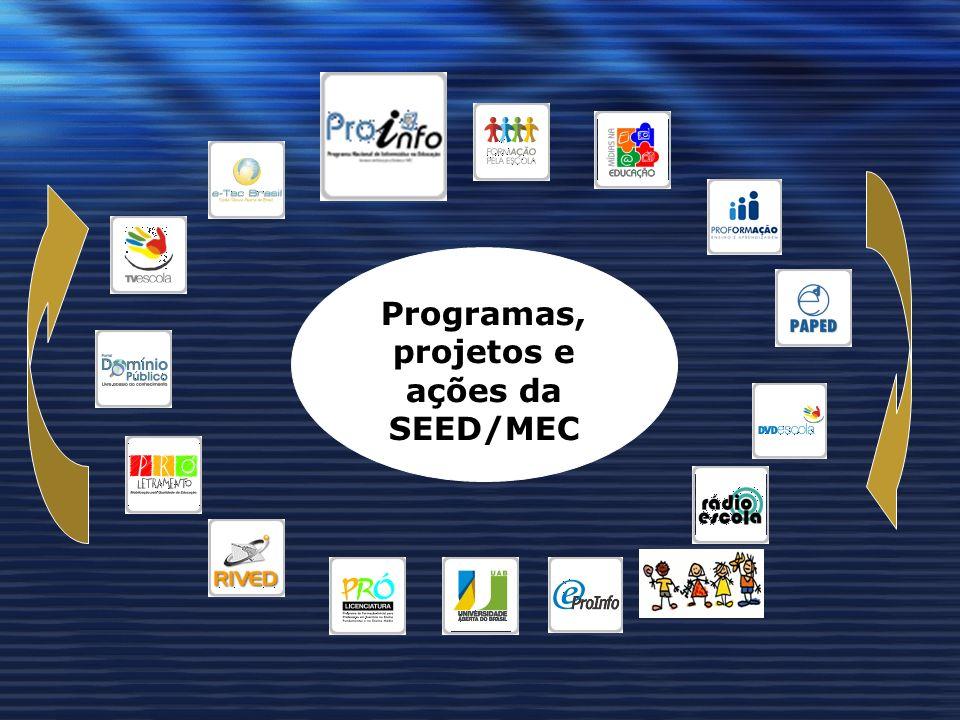 Programas, projetos e ações da SEED/MEC