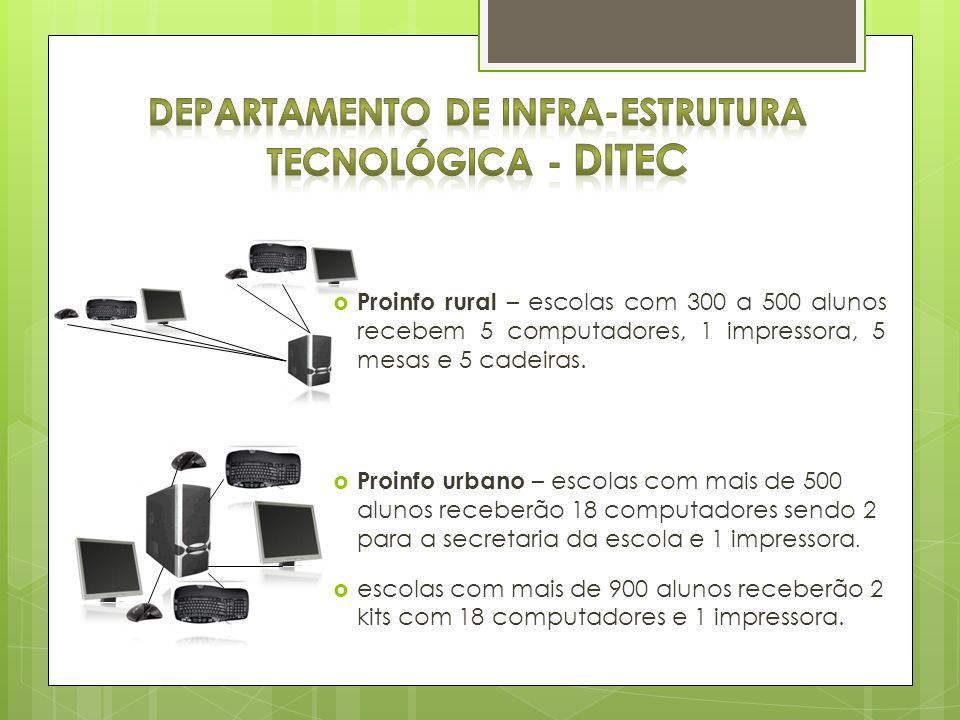 Proinfo rural – escolas com 300 a 500 alunos recebem 5 computadores, 1 impressora, 5 mesas e 5 cadeiras. Proinfo urbano – escolas com mais de 500 alun