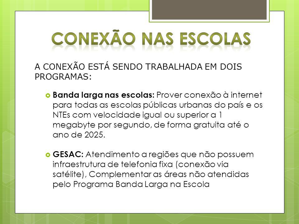 A CONEXÃO ESTÁ SENDO TRABALHADA EM DOIS PROGRAMAS: Banda larga nas escolas: Prover conexão à internet para todas as escolas públicas urbanas do país e os NTEs com velocidade igual ou superior a 1 megabyte por segundo, de forma gratuita até o ano de 2025.
