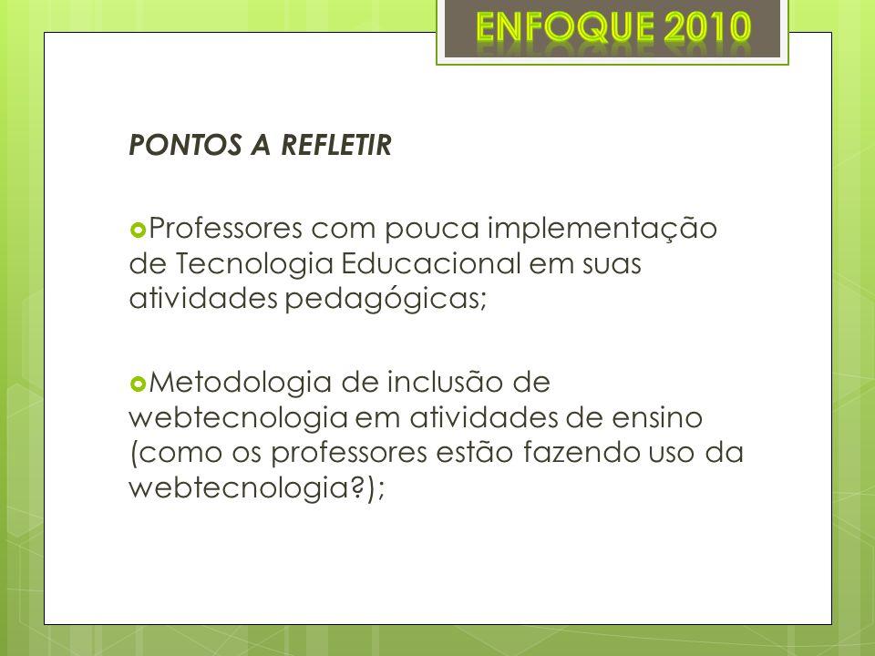 PONTOS A REFLETIR Professores com pouca implementação de Tecnologia Educacional em suas atividades pedagógicas; Metodologia de inclusão de webtecnologia em atividades de ensino (como os professores estão fazendo uso da webtecnologia );