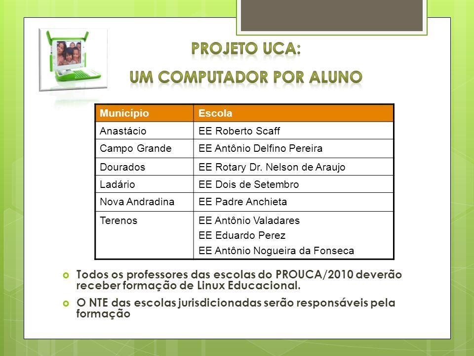 Todos os professores das escolas do PROUCA/2010 deverão receber formação de Linux Educacional.