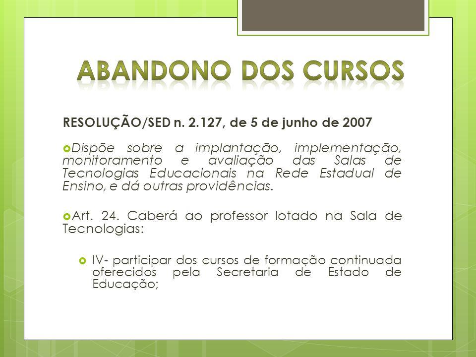 RESOLUÇÃO/SED n.
