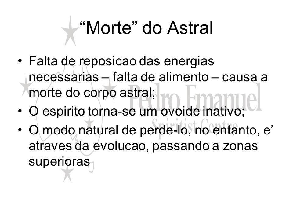 Morte do Astral Falta de reposicao das energias necessarias – falta de alimento – causa a morte do corpo astral; O espirito torna-se um ovoide inativo