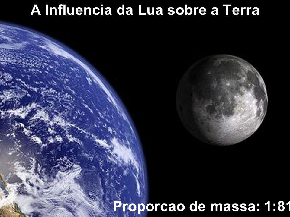 A Influencia da Lua sobre a Terra Proporcao de massa: 1:81